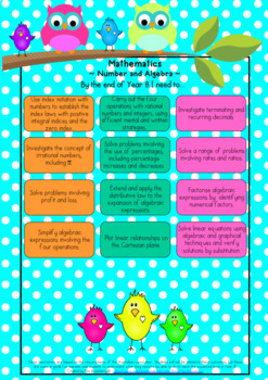 Year 8 Australian Curriculum Posters – Mathematics