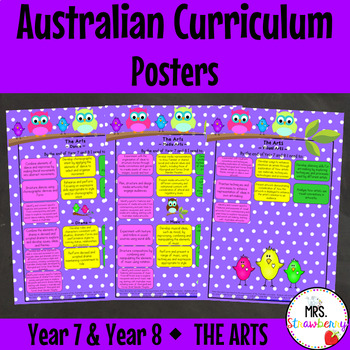 Year 7 and Year 8 Australian Curriculum Posters – The Arts