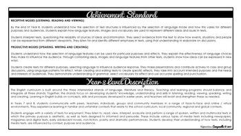 Year 8 English (Black & White) | Australian Curriculum Checklist