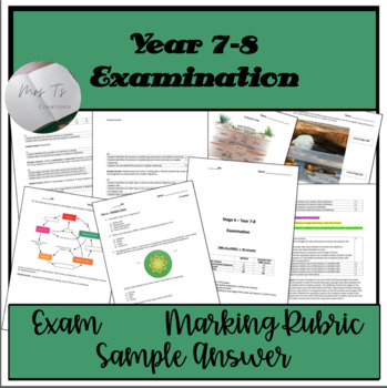 Year 8 Half-Yearly Examination
