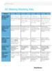 Year 8 Lino Print Program (AU)