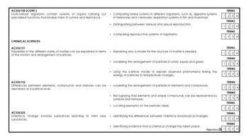 Year 8 Science (Black & White) | Australian Curriculum Checklist