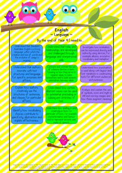 Year 9 Australian Curriculum Posters – English