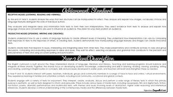 Year 9 English (Black & White) | Australian Curriculum Checklist