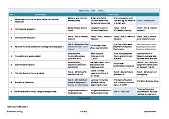 Year 9 History Course Outline - Australian Curriculum - Se