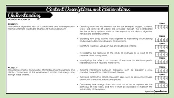 Year 9 Science | Australian Curriculum Checklist