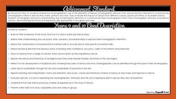 Year 9 and 10 Dance | Australian Curriculum Checklist