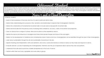 Year 9 and 10 Dance (Black & White) | Australian Curriculum Checklist