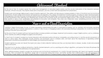 Year 9 and 10 Digital Technologies (B&W)   Australian Curriculum Checklist