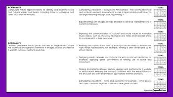 Year 9 and 10 Media Arts | Australian Curriculum Checklist