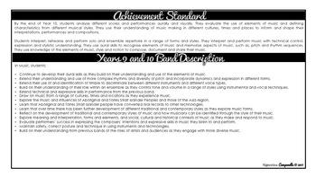 Year 9 and 10 Music (Black & White)   Australian Curriculum Checklist