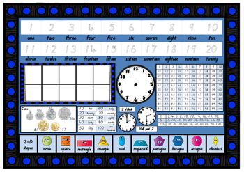 Year Grade 1 MATHS NUMERACY desk mat in Beginners Font