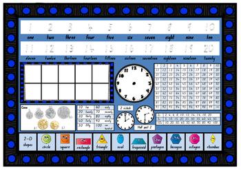Year Grade 1 MATHS NUMERACY desk mat in Foundation Font