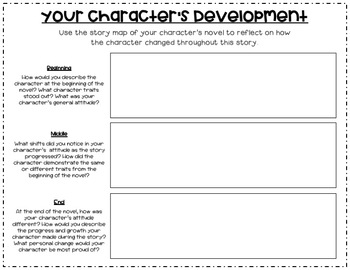 Year In Review: Character and Personal Development