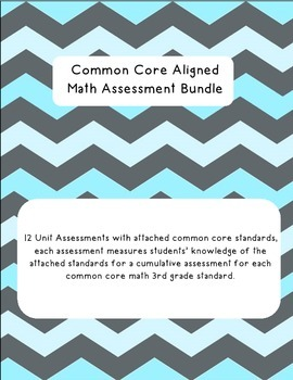 Year Long Common Core Summative Assessments- All Standards Assessed