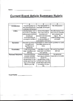 Year Long Current Events Project