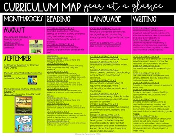 Year Long ELA Curriculum Map  (4th and 5th Grade)