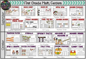 Monthly Math Centers Skill Tracker First Grade