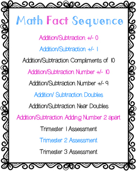 Year Long No Prep Addition and Subtraction Facts Within 20