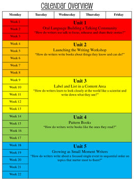 Year-Long Outline for Kindergarten Writing Based on the CCSS and MAISA