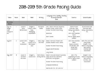 Year Long Pacing Guide (Editable)