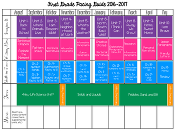 year long pacing guide template by happy little hearts tpt rh teacherspayteachers com