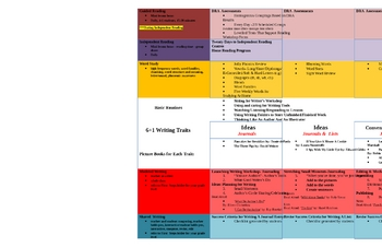 Year Long Plan for Grade One/Two