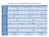 Year Long School Wide Assessment Calendar