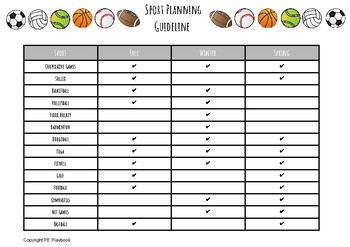 Year Long Sport Planning Guide
