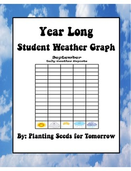 Year Long Student Weather Graph