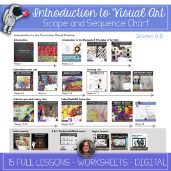 Introduction to Art and Drawing - Year long Visual Art Curricula - 22 Lessons