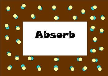 Year Long Word Wall Vocabulary Cards for 4th Grade Science