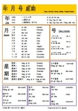 Year Month Date Week in Chinese Cheat Sheet