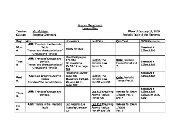 Year Pacing Guide Plan Sequence for Regents Chemistry