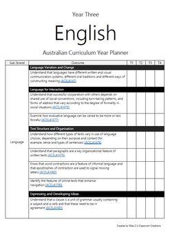 Year Three - Year Planners BUNDLE! (Australian Curriculum)