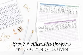 Year Two Mathematics Overview   ACARA