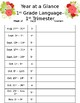 Year at a Glance Curriculum Planning Forms