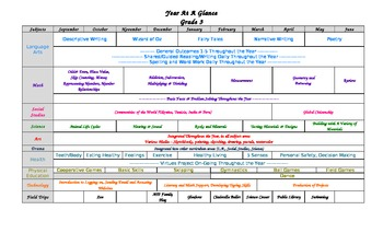 Year at a Glance Planning Page