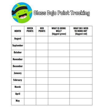 Year of Dojo Tracking Sheet