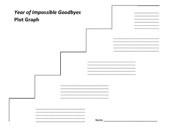 Year of Impossible Goodbyes Plot Graph - Sook Nyul Choi