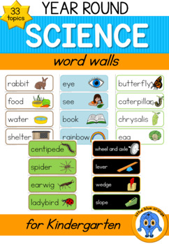 Year round science - word wall  bundle