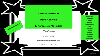 Year's Worth - Reading Review - Word Analysis & Reference Materials - Unit 6