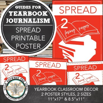 graphic about Printable Posters referred to as Yearbook Printable Poster: What is a Unfold, Yearbook Vocabulary Decor