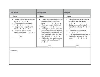 Yearbook Rubric for eDesign