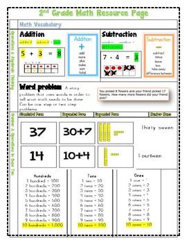 Yearlong 2nd Grade Math Student Resource Page