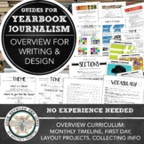 Yearbook Bundle Pack for a Full Year: Syllabus, Contracts,