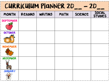 Yearly Curriculum Planner