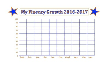 Yearly Fluency Growth Chart