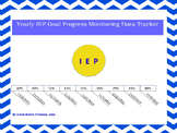 Special Education Yearly IEP Goal Tracker