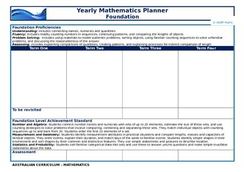 Yearly Mathematics Planners Bundle - Foundation to Year Seven